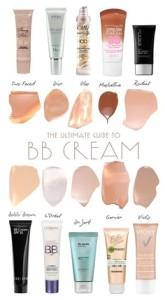 The Versatile BB Cream