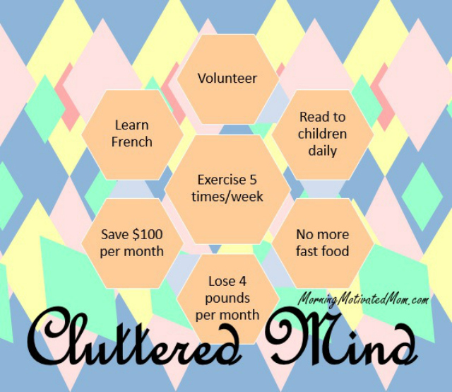 Cluttered-Mind